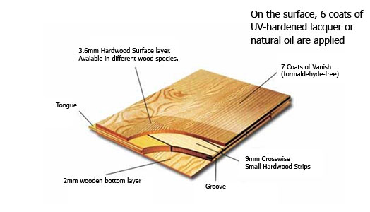 Engineered-Wood-Floor
